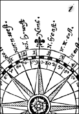 T. Dawson Old Compass iPhone App